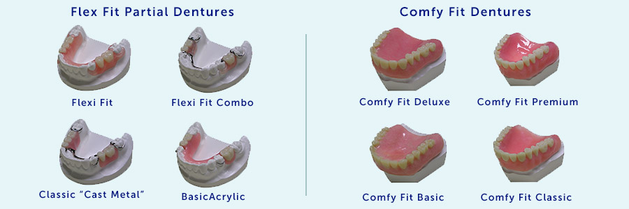 Dentures - Three Rivers Dental